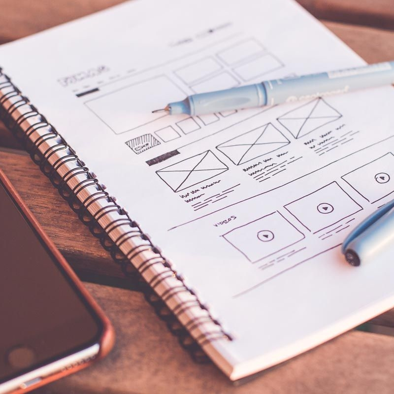 How to UX Your Site in 4 Steps